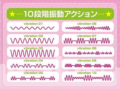 ネモJ振動パターン